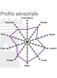 (6 BOTTIGLIE) Collesi - Triplo Malto - Bionda - 75cl