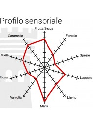 (6 BOTTIGLIE) Collesi - Ubi - Rossa - 75cl