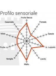 (3 BOTTIGLIE) Collesi - Fiat Lux - Ambrata - 75cl