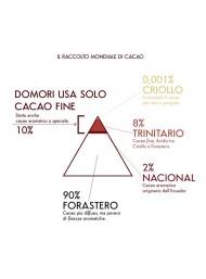 Domori - Bianco e Pistacchi - 75g